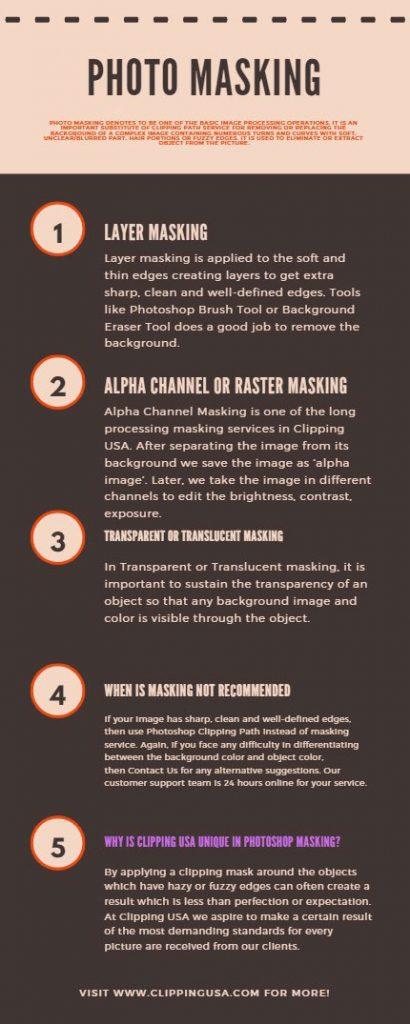 Photoshop Masking Service | Professional Image Masking Service